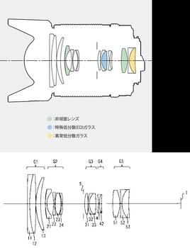HD PENTAX-D FA 28-105mmF3.5-5.6ED DC WR_patent.jpg